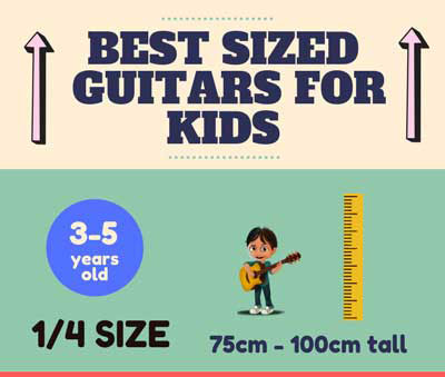 choosing-a-guitar-for-kids